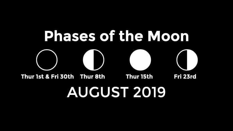August 2019 Moon phases