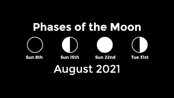August 2021 Moon phases