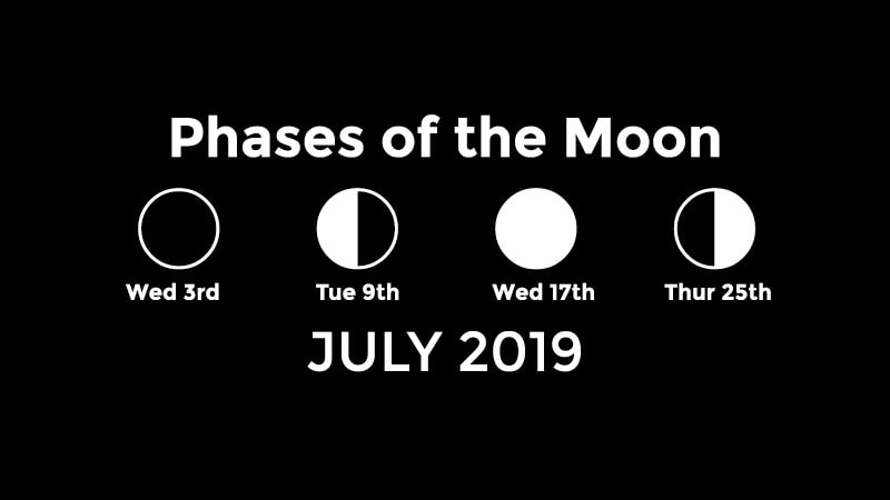 July 2019 Moon phases