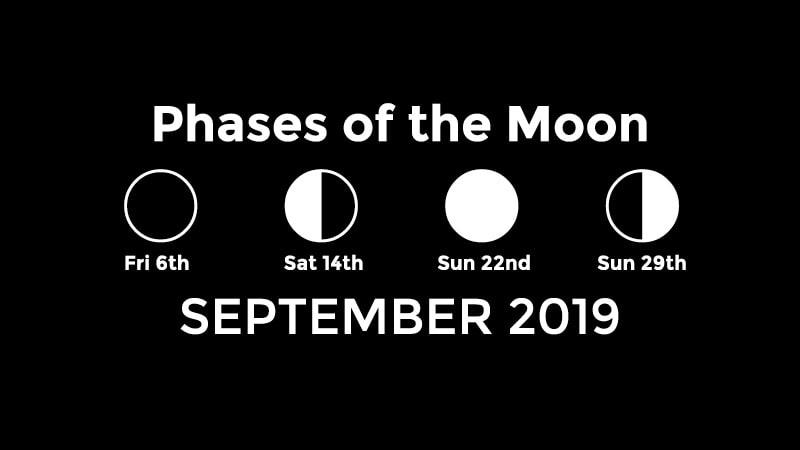 September 2019 Moon phases